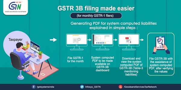 GSTR 3B filling made easier 2
