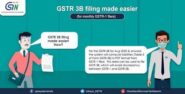 GSTR 3B filling made easier 3