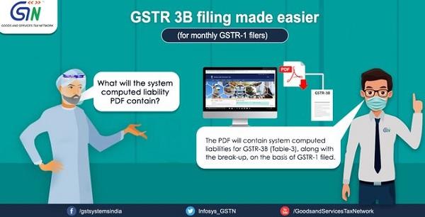 GSTR 3B filling made easier 7