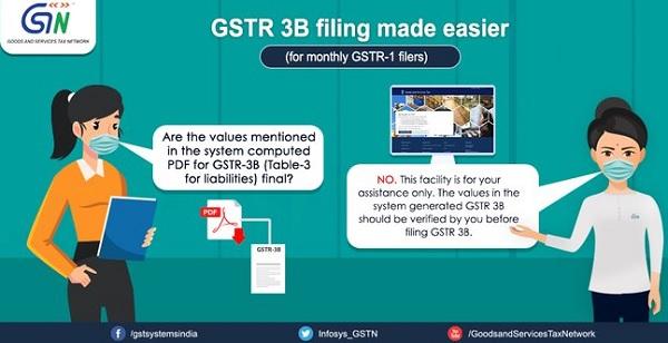 GSTR 3B filling made easier 8