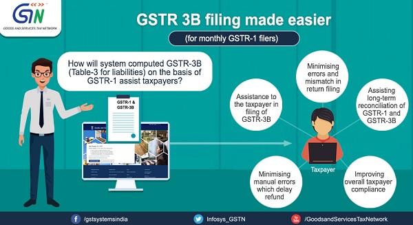 GSTR 3B filling made easier