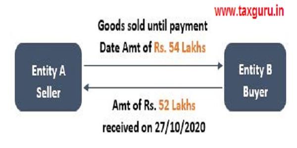 Goods Sold unit payment