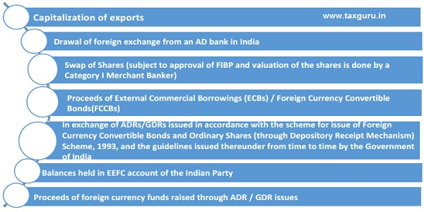 Sources of Funds