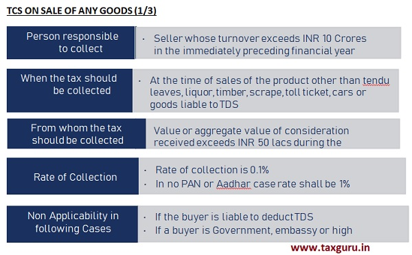TCS ON SALE OF ANY GOODS (Image - 3)