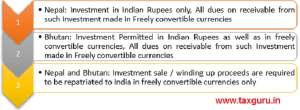 5 Investment or FC in Nepal and Bhutan