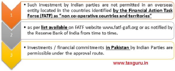 6 FAFT Countries