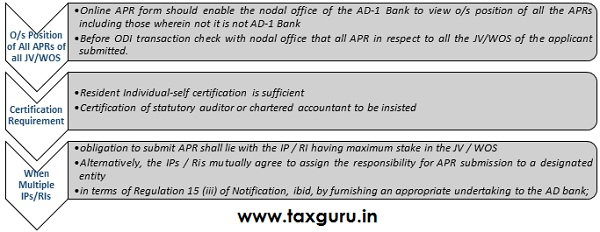 AD Category 1 Bank-Monitor Receipt