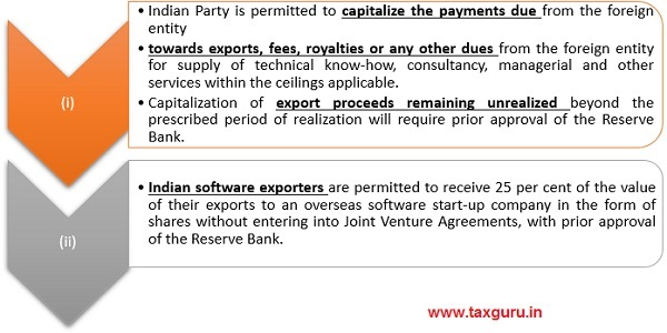 Capitalization of Exports and Other Dues