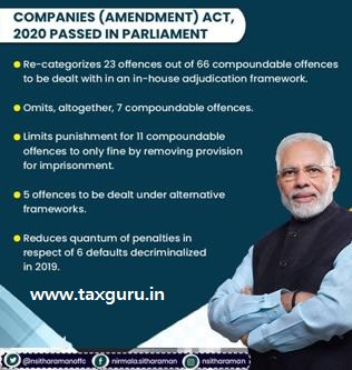 Companies (Amendment) Act, 2020 Passed
