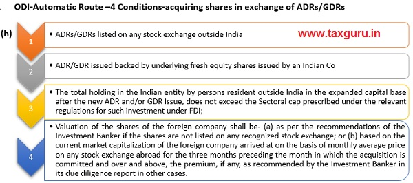 Conditions-acquiring shares in exchange of ADRs-GDRs 2