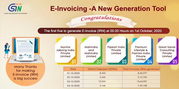 E-invoicing a New Generation Tool