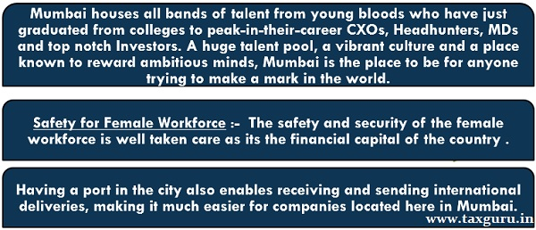Few Benefits of Setting Up of Business in Mumbai