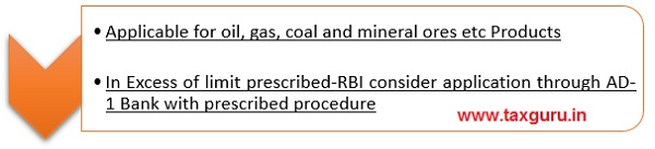 Investments in energy and natural resources sector-like Oil, Gas, Coal & Mineral ores