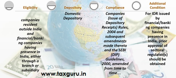 Issue of Indian Depository Receipts (IDRs)
