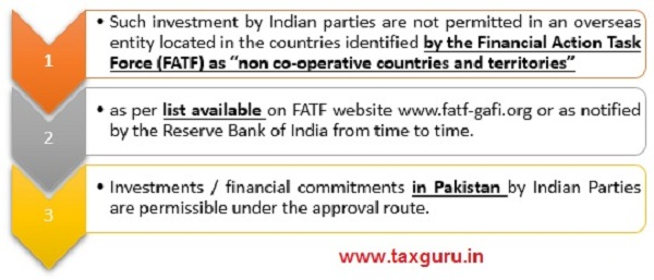 Issue of guarantee by an Indian Party to step down subsidiary of JV