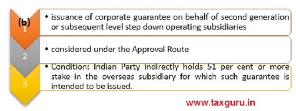 Issue of guarantee by an Indian Party to step down subsidiary of JV 3
