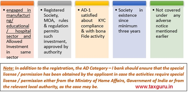 Overseas investments by Registered Society-Eligibility Criteria-Approval Route Condition