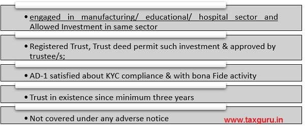 Overseas investments by Registered Trust-Eligibility Criteria-Approval Route Condition