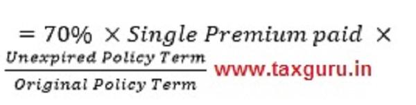 Single Premium