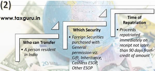 """Transfer by way of sale of foreign securities in certain cases- """"SPECIAL PERMISSION TO RESIDENT ENTITY"""""""
