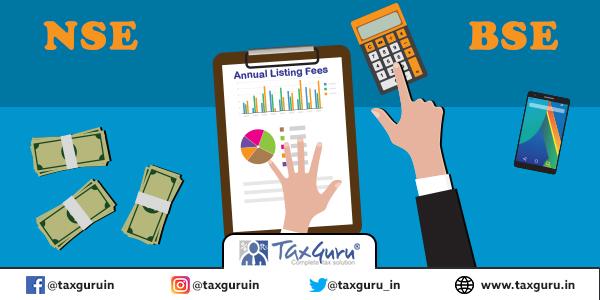 Annual Listing Fees