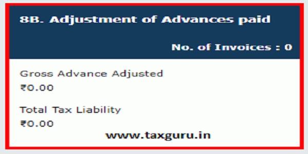 Form GSTR-4 - Quarterly Return 105