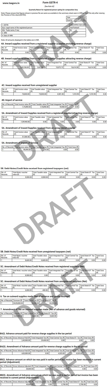 Form GSTR-4 - Quarterly Return 128