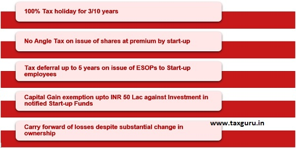 Income tax concessions to Start-ups