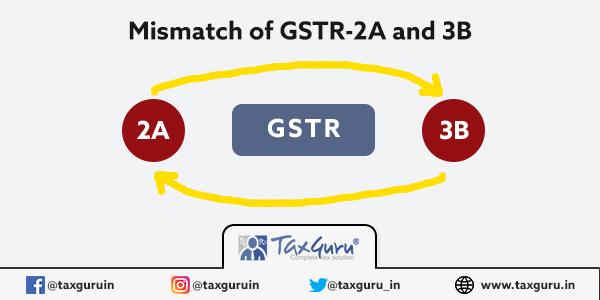 Mismatch GSTR 2A and 3B