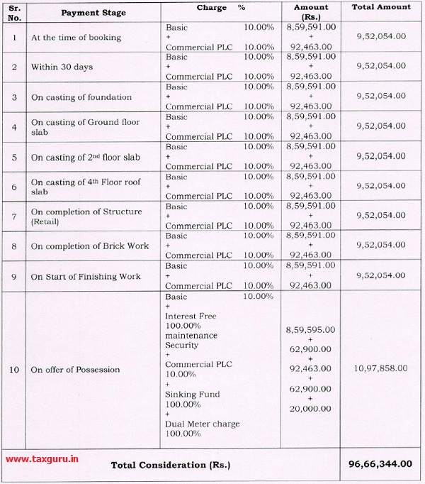 payment plan of the Applicant No. 1