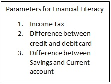Parameters for Financial Literacy