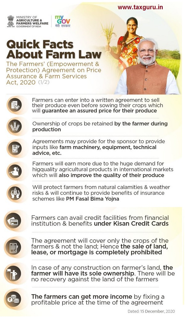 Quick Facts About Farm Law - The Farmers' (Empowerment & Protection) Agreement on Price Assurance & Farm Services Act, 2020