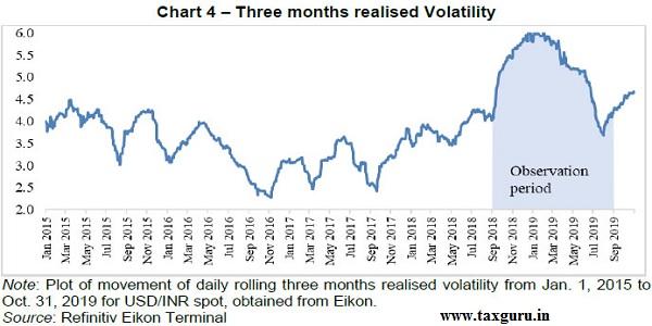 chart 5