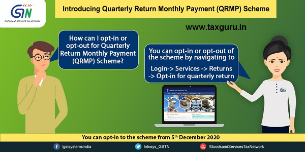quarterly Return Monthly Payment (QRMP)