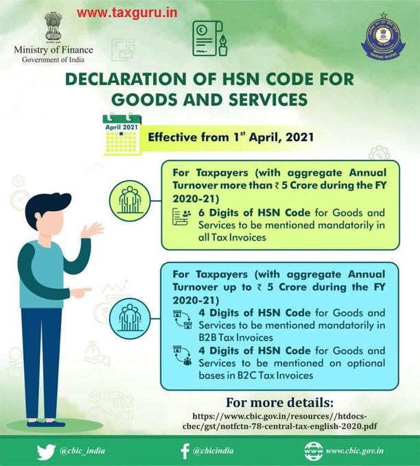 Declaration of HSN Code for Goods and Services