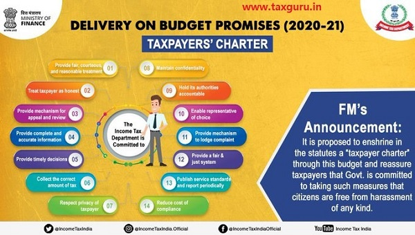 Delivery on Budget Promises (2020-21) Image 2