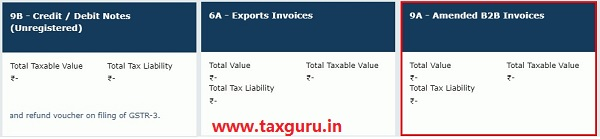 Furnishing Documents in Invoice Furnishing Facility (IFF) under QRMP Scheme Image 17