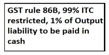 GST Rule 86B