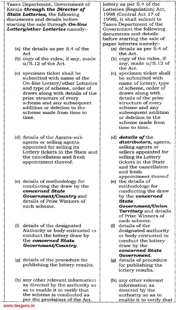 The Kerala Kerala State Lotteries & Online Lotteries (Regulation) Rules, 2003 Vs The Kerala Paper Lotteries (Regulat Ion) Amendment Rules, 2018 Image 2
