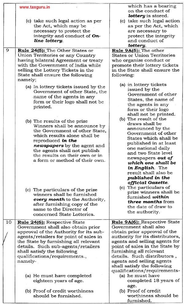 The Kerala Kerala State Lotteries & Online Lotteries (Regulation) Rules, 2003 Vs The Kerala Paper Lotteries (Regulat Ion) Amendment Rules, 2018 Image 4