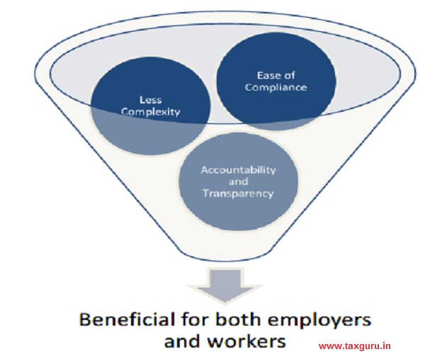 Beneficial for both employers