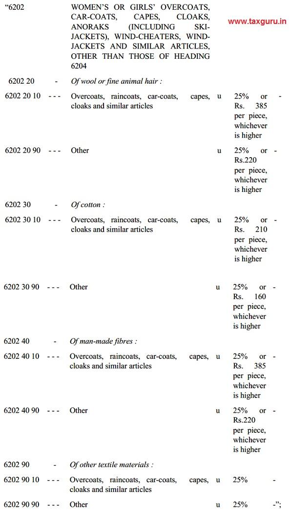 Finance Bill Table No. 12