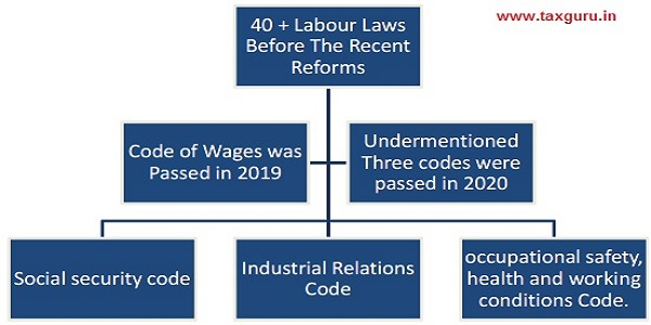 In And Out Of Current Labour Law Reforms image 2