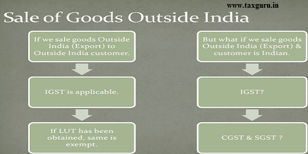 Sale of Goods Outside India