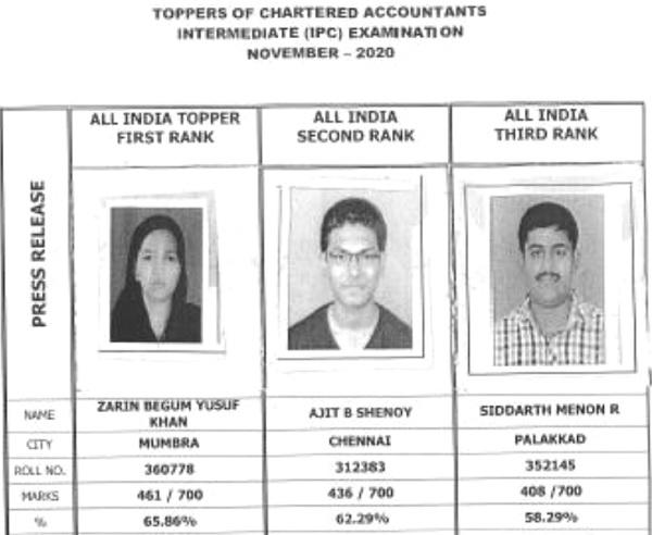 Top three rank holders CA IPC Examination November, 2020