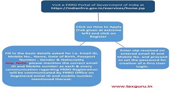 Visit e-FRRO Portal of Government of India