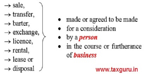 all forms of supply of goods or services or both such as