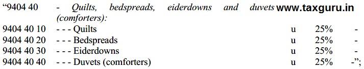 eiderdowns and duvets