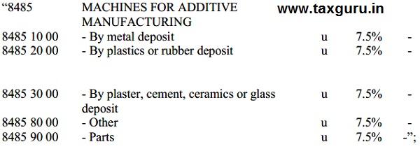 tariff item 8484