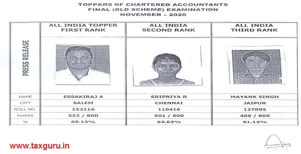 toppers of Chartered Accountants 2020